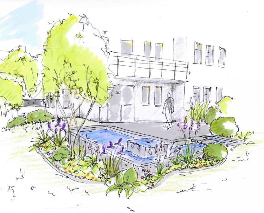 Beispiel Entwurfsplanung Garten